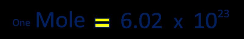 Image result for mole unit